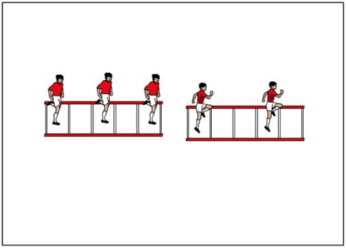 Koordinationsleiter Übung 3