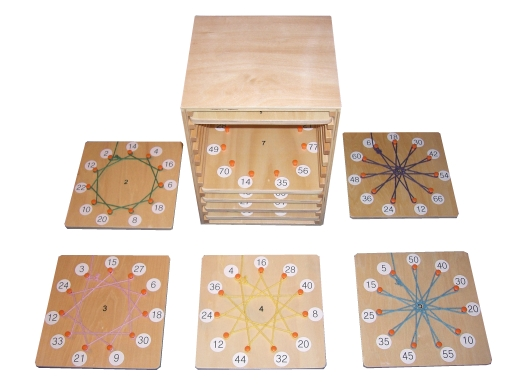 zahlensterne kleines einmaleins montessori material ebay. Black Bedroom Furniture Sets. Home Design Ideas