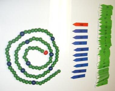 catena della centinaia con le frecce