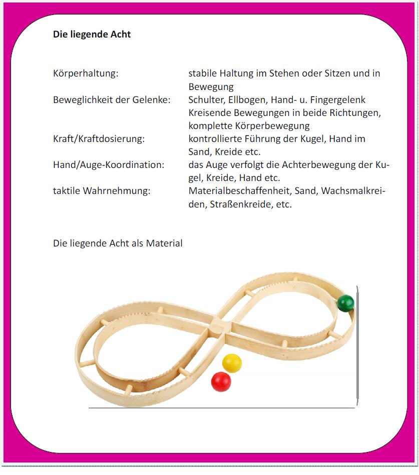 Montessori Materialien zur grafomotorischen Förderung